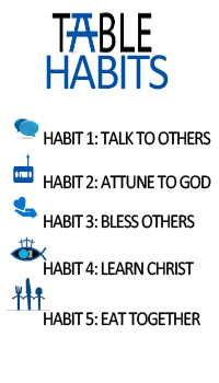 TABLE Habits Summary Chart